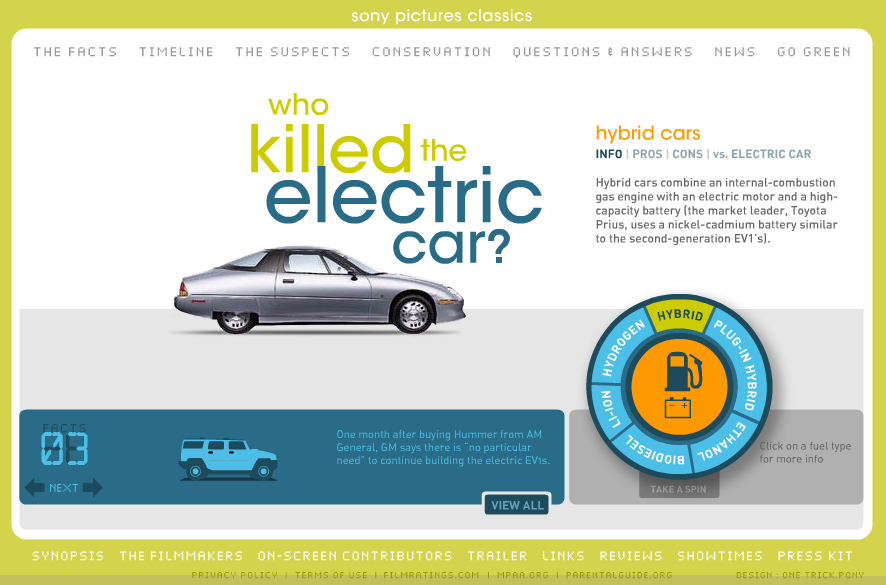 Who Killed The Electric Car A Green Day Special Event Sat May